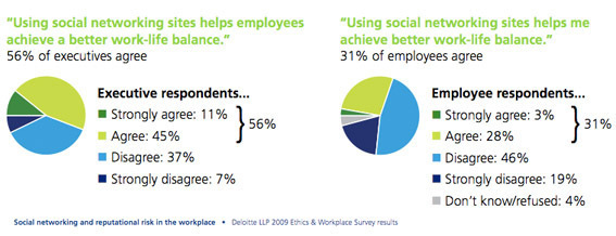 jefes-vs-employees