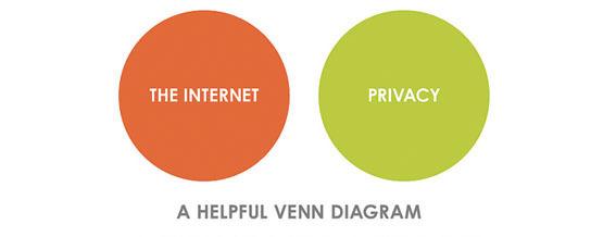 venn_internet_privacy